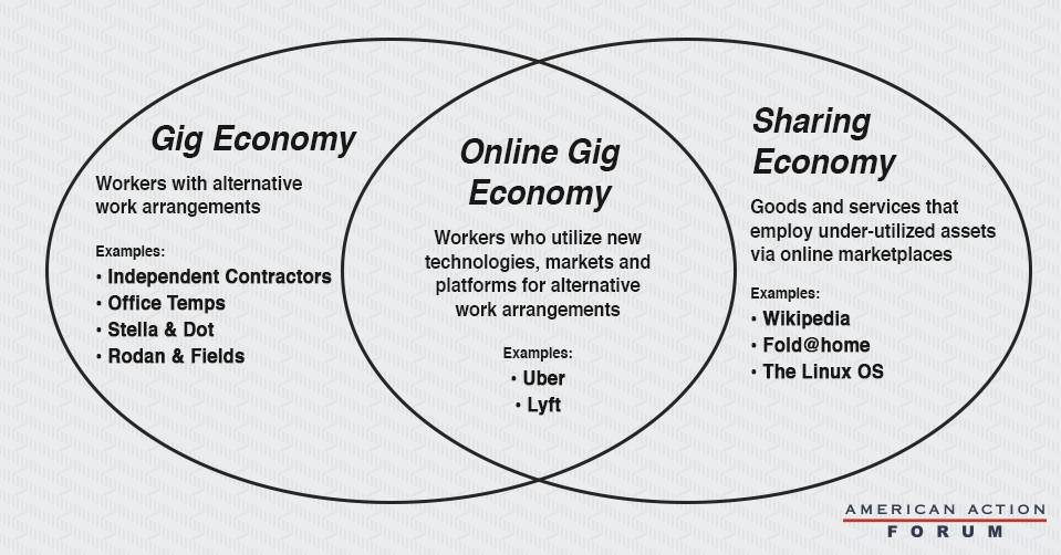 Grit and the Gig Economy